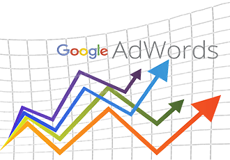 marketing con google adwords