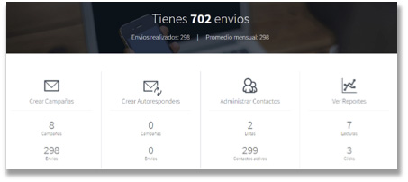 email marketing enlaces b2c